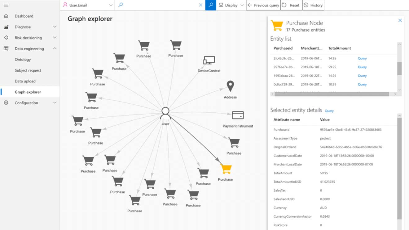 Microsoft-Dynamics-365-Connected-Store